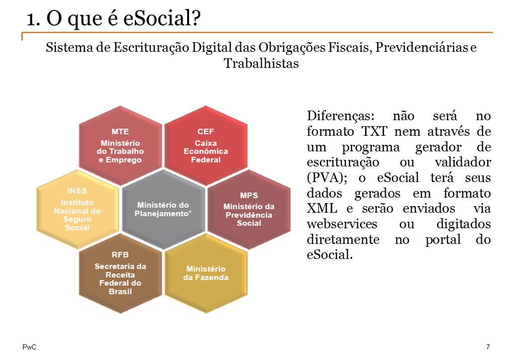 Serviços PwC de adequação ao eSocial Trabalhista & Processos e Gestão de Projetos e Previdenciário,TecnologiaRiscos e Controles Estrutura de RH Gestão da Mudança eSocial