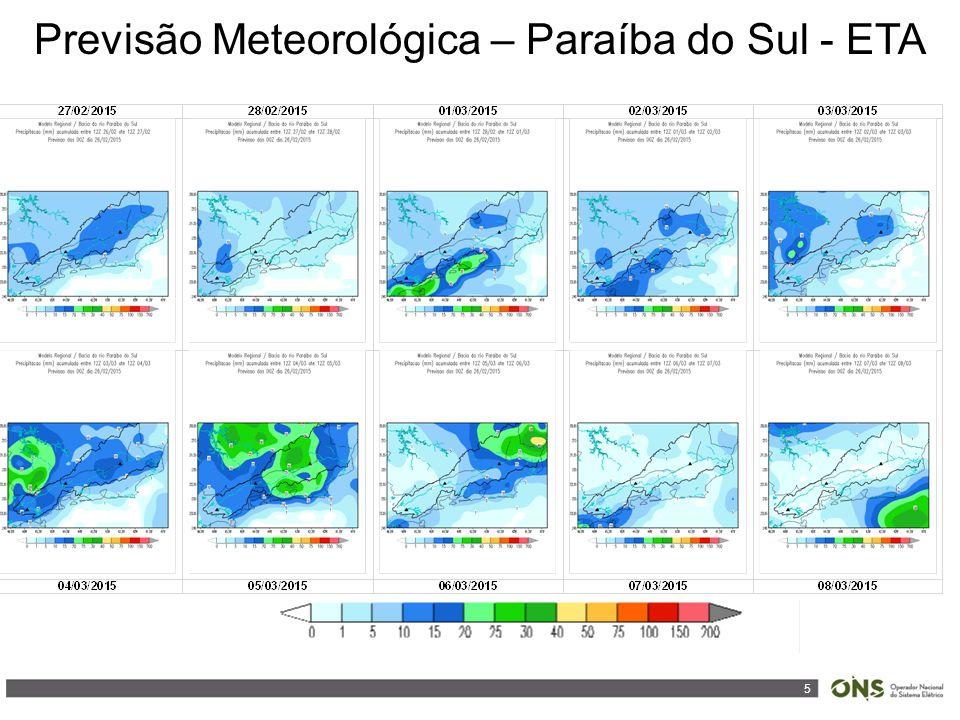 5 Previsão Meteorológica – Paraíba do Sul - ETA
