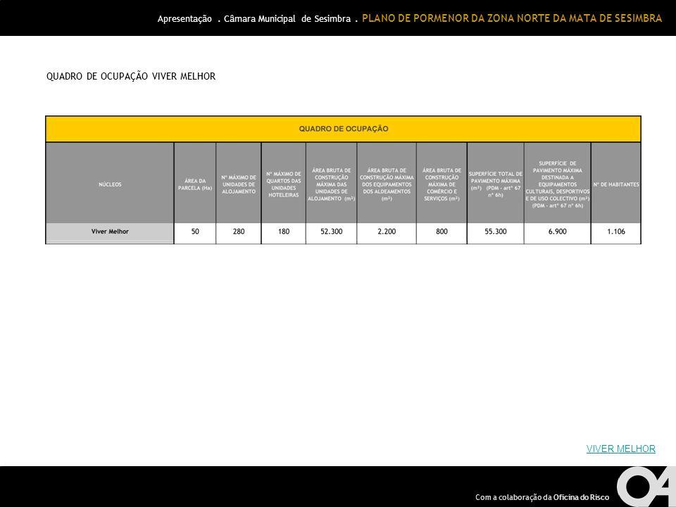 Apresentação. Câmara Municipal de Sesimbra. PLANO DE PORMENOR DA ZONA NORTE DA MATA DE SESIMBRA Com a colaboração da Oficina do Risco QUADRO DE OCUPAÇ