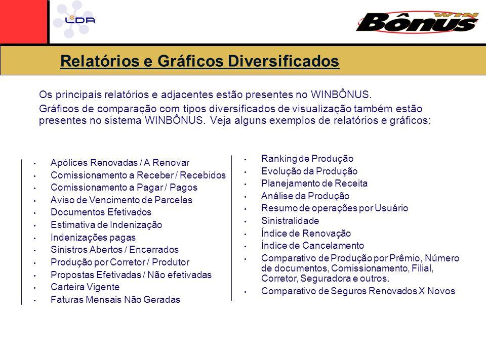 Relatórios e Gráficos Diversificados Os principais relatórios e adjacentes estão presentes no WINBÔNUS.