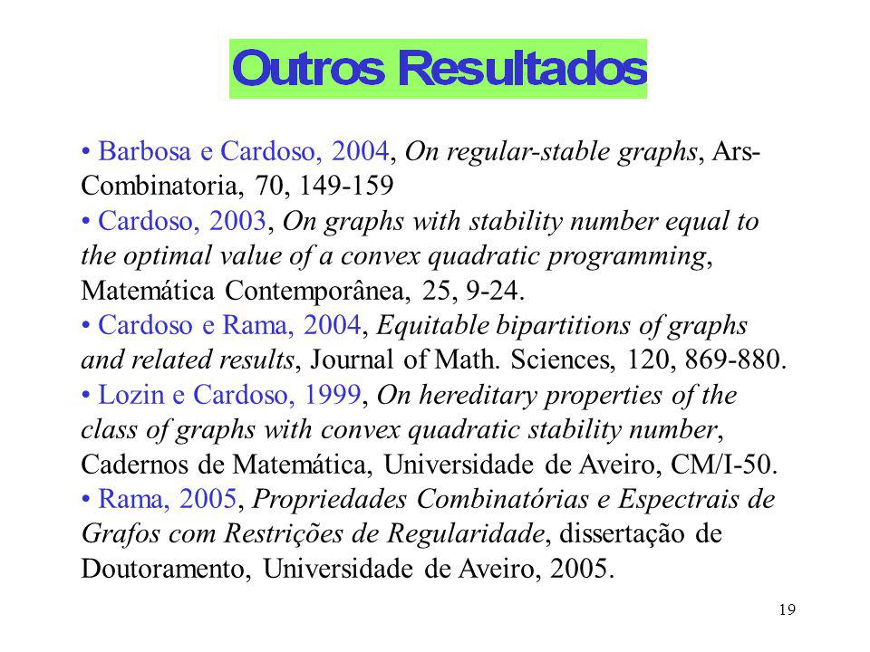 19 Barbosa e Cardoso, 2004, On regular-stable graphs, Ars- Combinatoria, 70, 149-159 Cardoso, 2003, On graphs with stability number equal to the optimal value of a convex quadratic programming, Matemática Contemporânea, 25, 9-24.