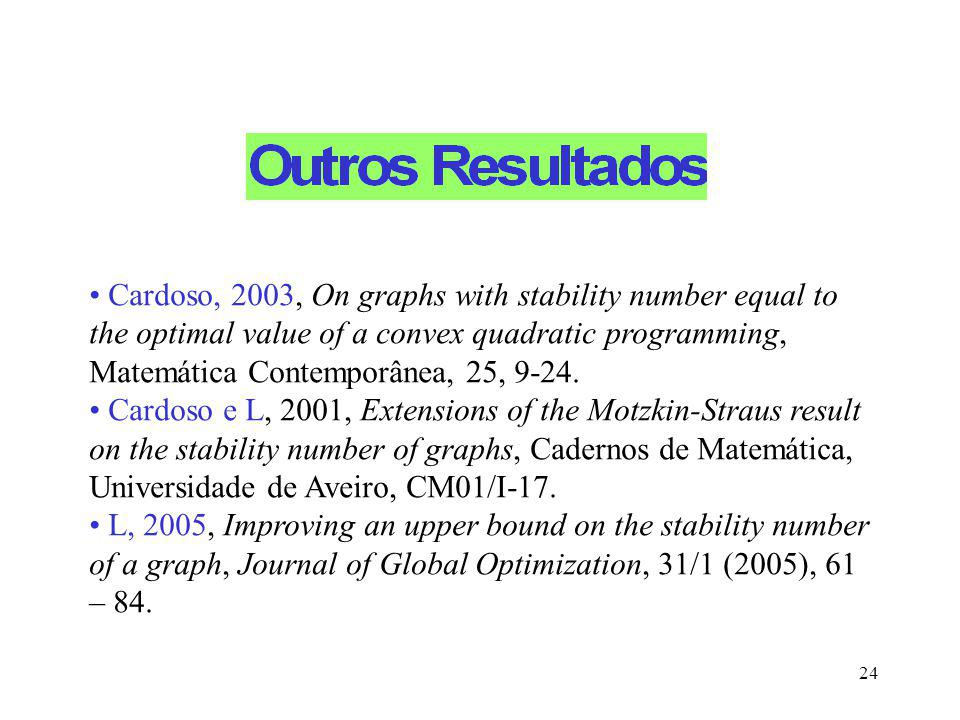 24 Cardoso, 2003, On graphs with stability number equal to the optimal value of a convex quadratic programming, Matemática Contemporânea, 25, 9-24.