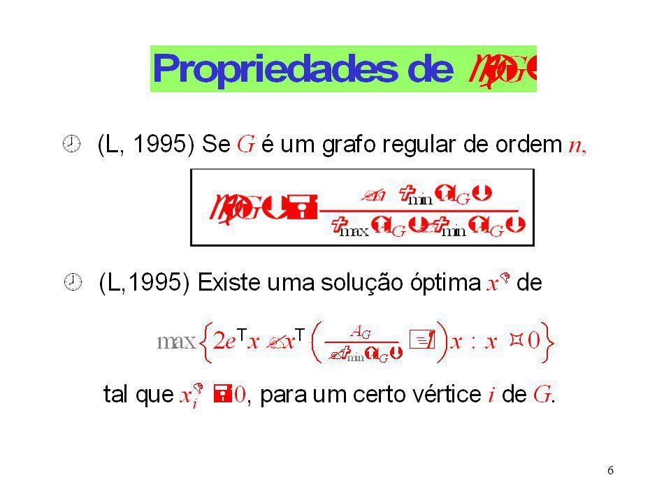 37 Reconhecimento dos grafos adversos em tempo polinomial Utilização destas caracterizações para obter theta e theta-linha sem recorrer à programação semidefinida Utilização destas caracterizações para obter melhores majorantes para o número de estabilidade
