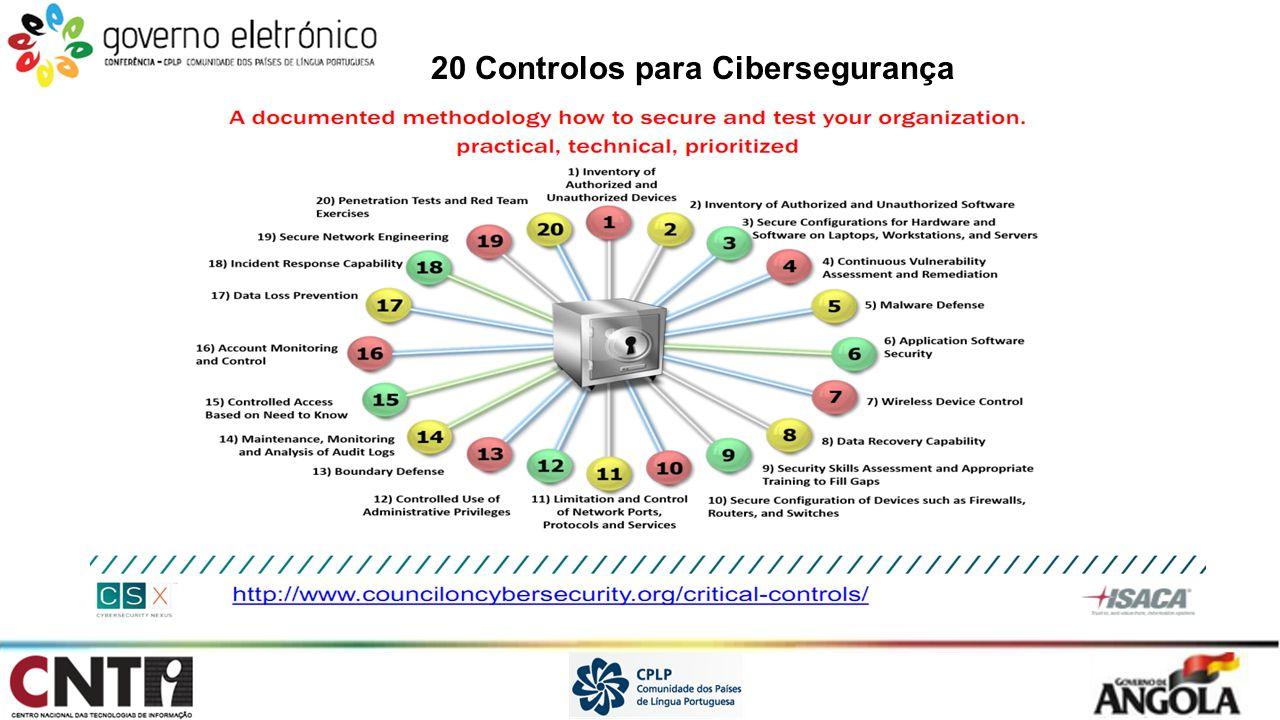 20 Controlos para Cibersegurança