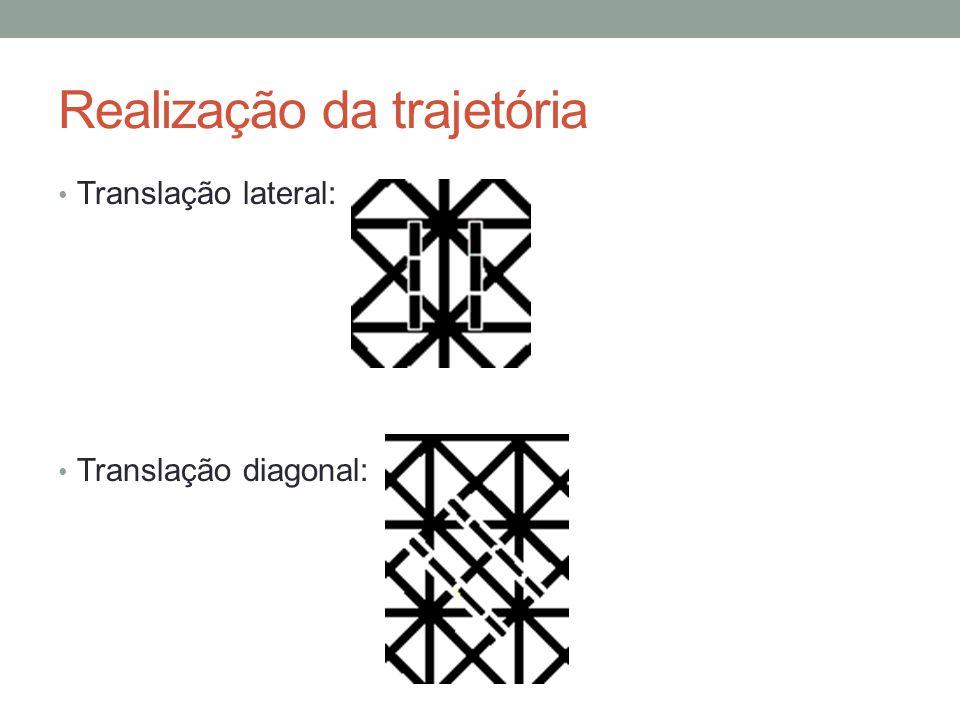 Realização da trajetória Translação lateral: Translação diagonal: