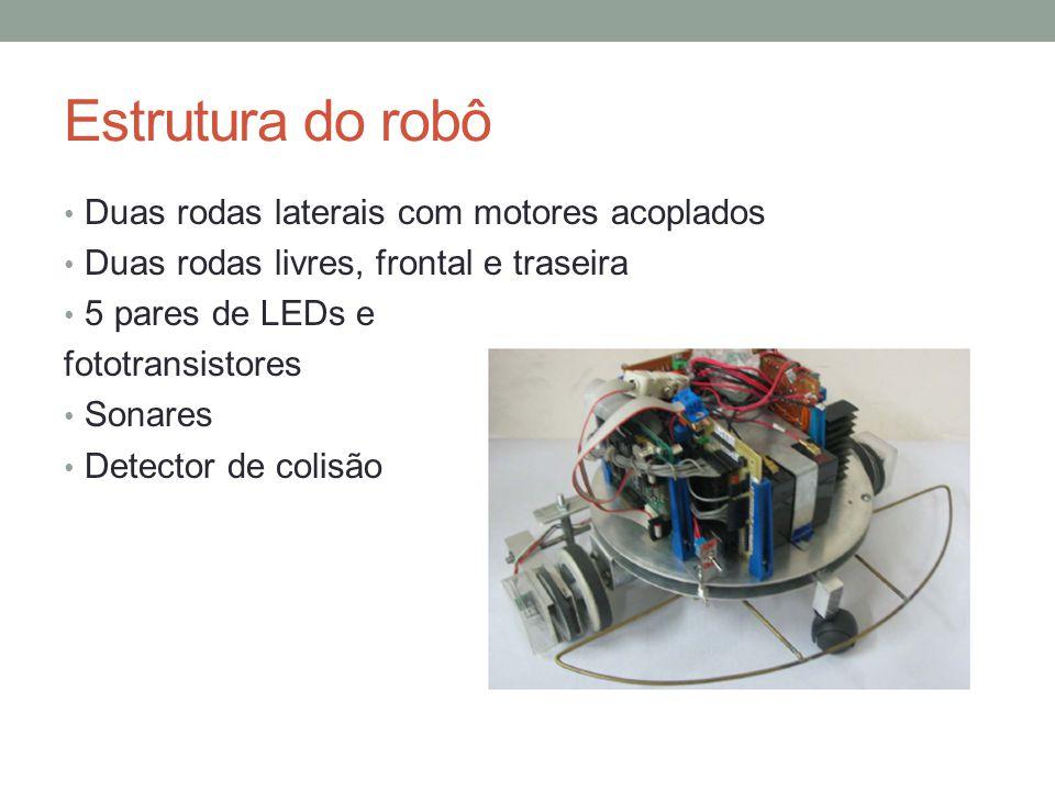 Estrutura do robô Duas rodas laterais com motores acoplados Duas rodas livres, frontal e traseira 5 pares de LEDs e fototransistores Sonares Detector