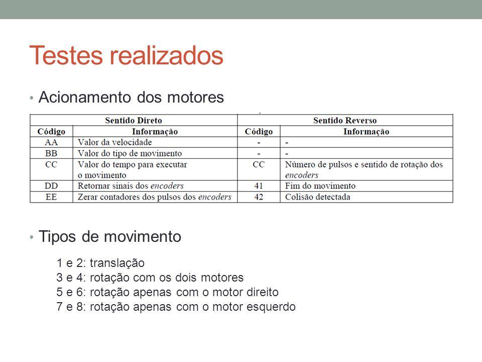 Testes realizados Acionamento dos motores Tipos de movimento 1 e 2: translação 3 e 4: rotação com os dois motores 5 e 6: rotação apenas com o motor di