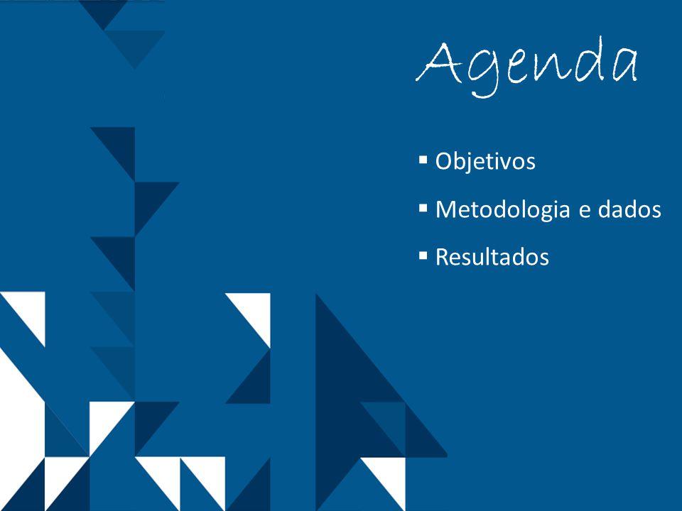 Agenda  Objetivos  Metodologia e dados  Resultados
