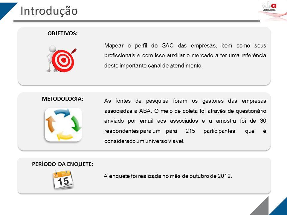 Introdução Mapear o perfil do SAC das empresas, bem como seus profissionais e com isso auxiliar o mercado a ter uma referência deste importante canal