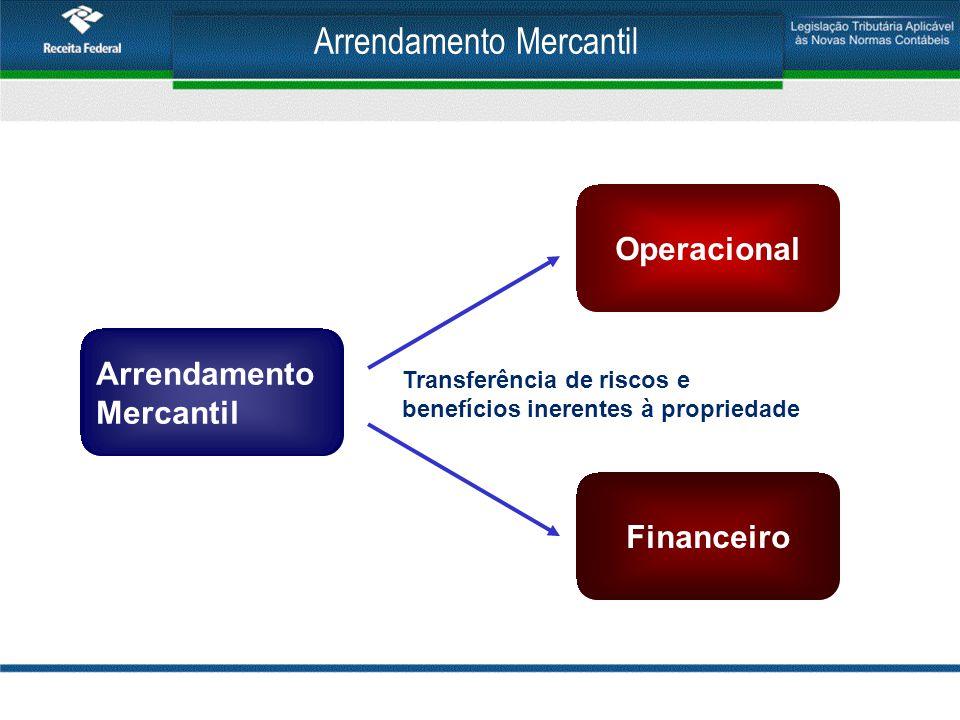 Arrendamento Mercantil Financeiro Operacional Transferência de riscos e benefícios inerentes à propriedade