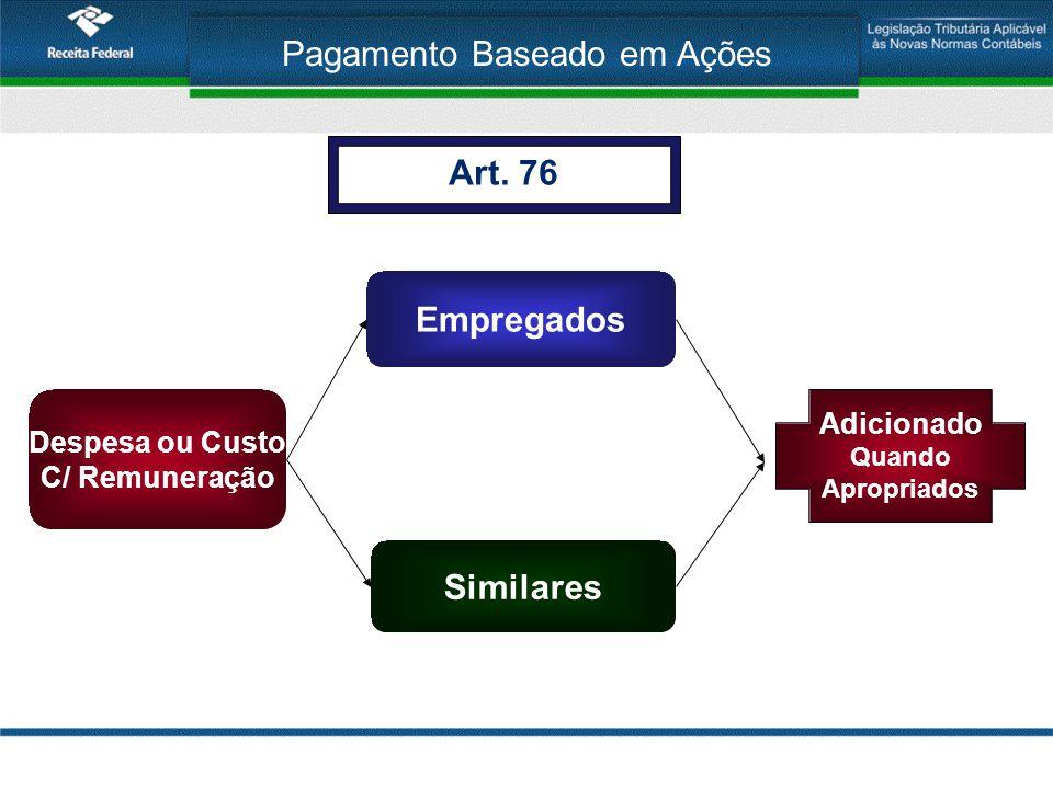 Pagamento Baseado em Ações Empregados Similares Despesa ou Custo C/ Remuneração Adicionado Quando Apropriados Art. 76