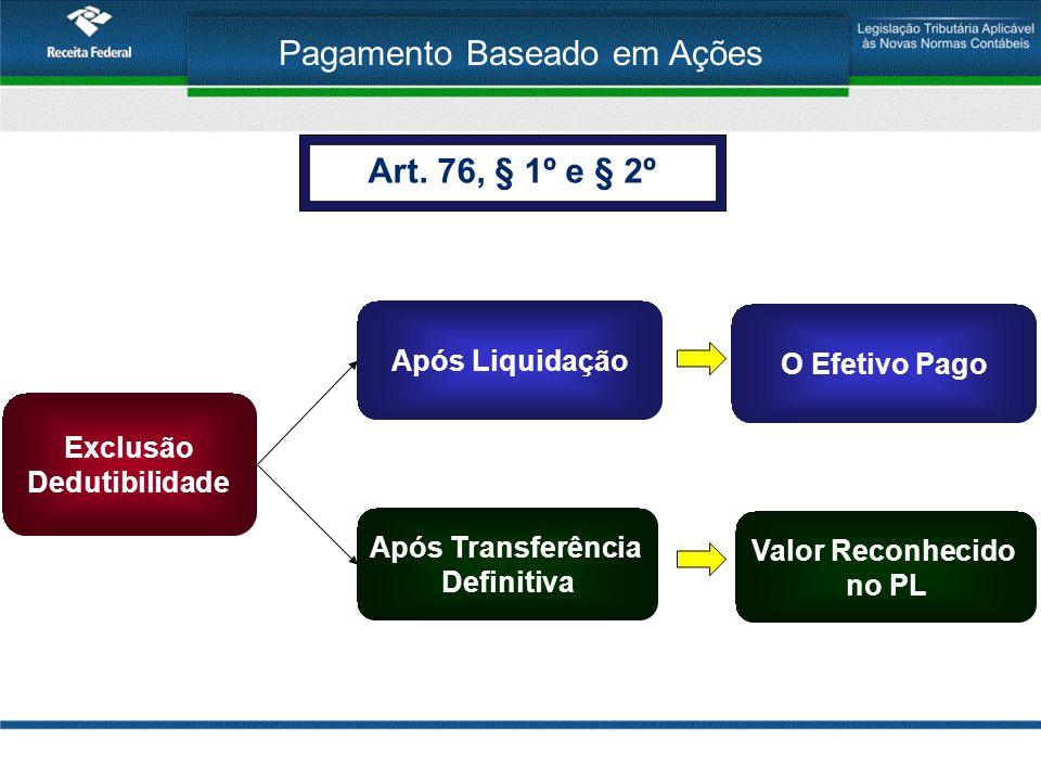 Pagamento Baseado em Ações Após Liquidação Após Transferência Definitiva Exclusão Dedutibilidade Art. 76, § 1º e § 2º O Efetivo Pago Valor Reconhecido