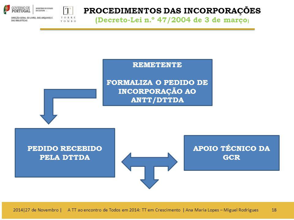 2014|27 de Novembro | A TT ao encontro de Todos em 2014: TT em Crescimento | Ana Maria Lopes – Miguel Rodrigues18 REMETENTE FORMALIZA O PEDIDO DE INCORPORAÇÃO AO ANTT/DTTDA PEDIDO RECEBIDO PELA DTTDA APOIO TÉCNICO DA GCR PROCEDIMENTOS DAS INCORPORAÇÕES (Decreto-Lei n.º 47/2004 de 3 de março )