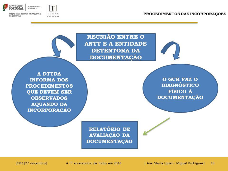 2014|27 novembro| A TT ao encontro de Todos em 2014 | Ana Maria Lopes – Miguel Rodrigues| 19 REUNIÃO ENTRE O ANTT E A ENTIDADE DETENTORA DA DOCUMENTAÇÃO A DTTDA INFORMA DOS PROCEDIMENTOS QUE DEVEM SER OBSERVADOS AQUANDO DA INCORPORAÇÃO O GCR FAZ O DIAGNÓSTICO FÍSICO À DOCUMENTAÇÃO RELATÓRIO DE AVALIAÇÃO DA DOCUMENTAÇÃO PROCEDIMENTOS DAS INCORPORAÇÕES