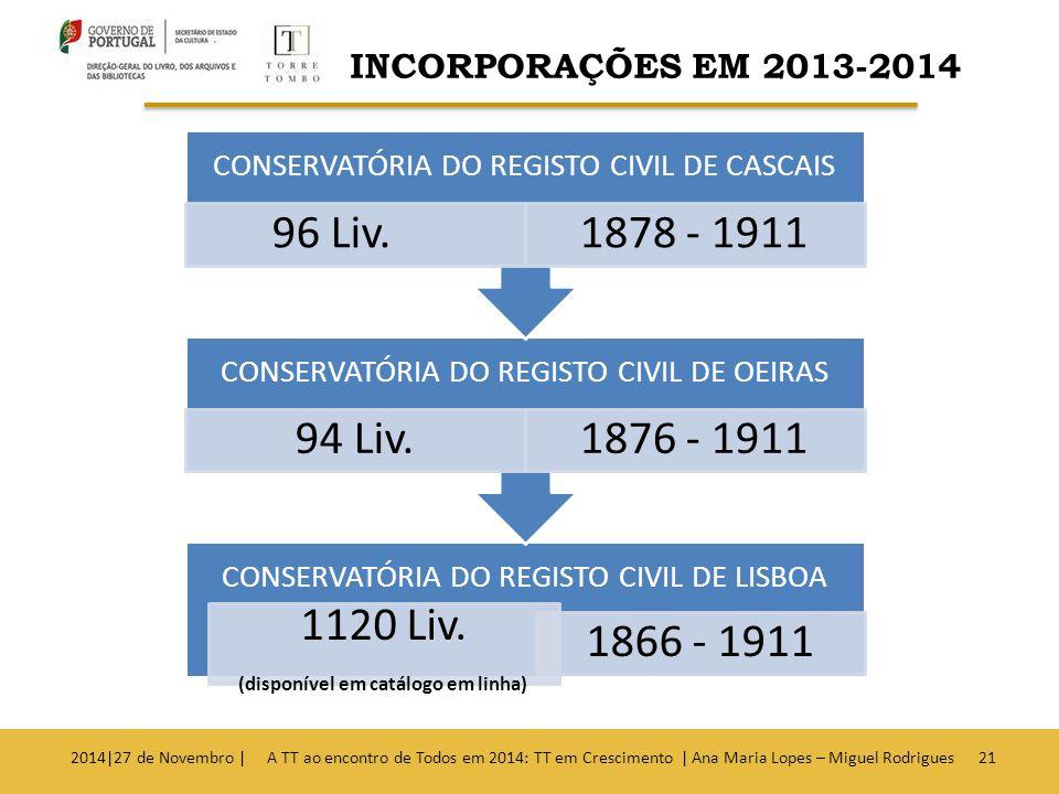 212014|27 de Novembro | A TT ao encontro de Todos em 2014: TT em Crescimento | Ana Maria Lopes – Miguel Rodrigues CONSERVATÓRIA DO REGISTO CIVIL DE LISBOA 1120 Liv.