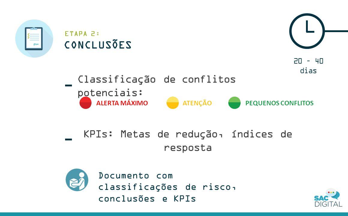 Classificação de conflitos potenciais: KPIs: Metas de redução, índices de resposta CONCLUSÕES ETAPA 2: Documento com classificações de risco, conclusões e KPIs ALERTA MÁXIMOATENÇÃOPEQUENOS CONFLITOS 20 – 40 dias