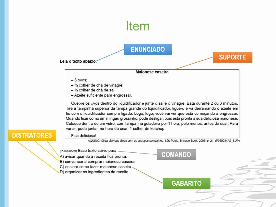 Item ENUNCIADO SUPORTE COMANDO DISTRATORES GABARITO