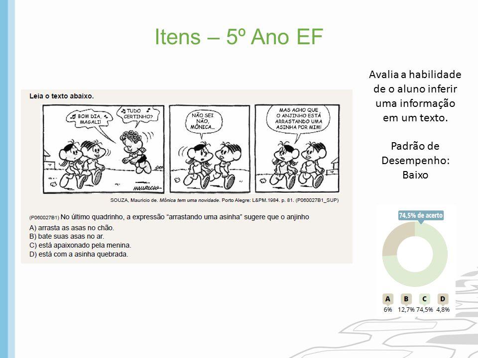 Itens – 5º Ano EF Avalia a habilidade de o aluno inferir uma informação em um texto. Padrão de Desempenho: Baixo