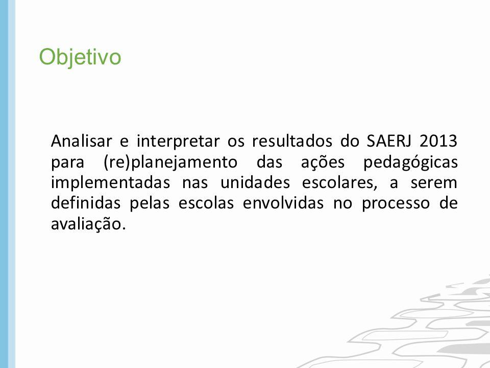 Objetivo Analisar e interpretar os resultados do SAERJ 2013 para (re)planejamento das ações pedagógicas implementadas nas unidades escolares, a serem