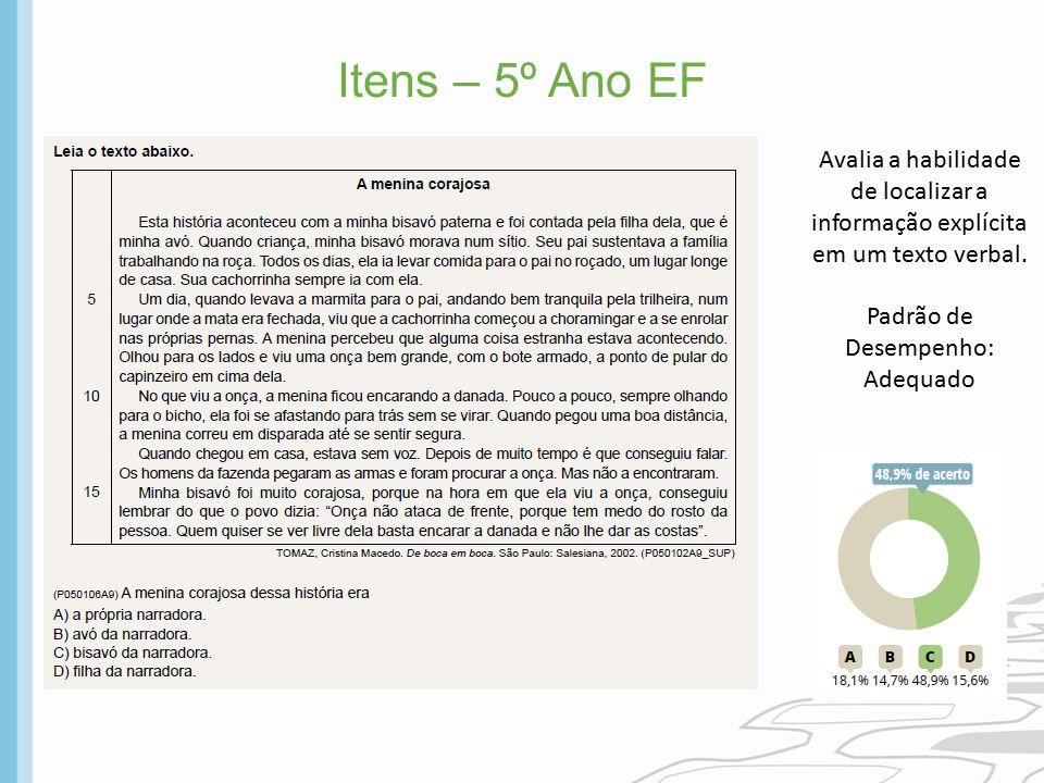 Itens – 5º Ano EF Avalia a habilidade de localizar a informação explícita em um texto verbal. Padrão de Desempenho: Adequado