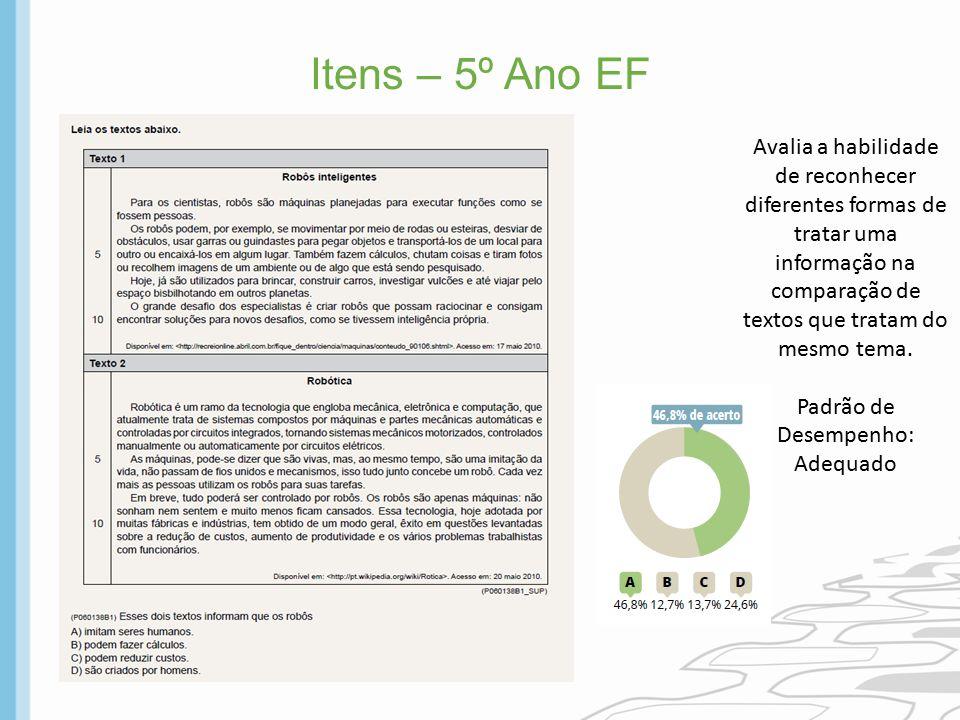 Itens – 5º Ano EF Avalia a habilidade de reconhecer diferentes formas de tratar uma informação na comparação de textos que tratam do mesmo tema. Padrã