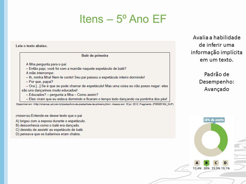 Itens – 5º Ano EF Avalia a habilidade de inferir uma informação implícita em um texto. Padrão de Desempenho: Avançado