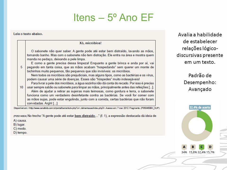 Itens – 5º Ano EF Avalia a habilidade de estabelecer relações lógico- discursivas presente em um texto. Padrão de Desempenho: Avançado