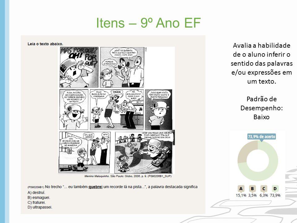 Itens – 9º Ano EF Avalia a habilidade de o aluno inferir o sentido das palavras e/ou expressões em um texto. Padrão de Desempenho: Baixo