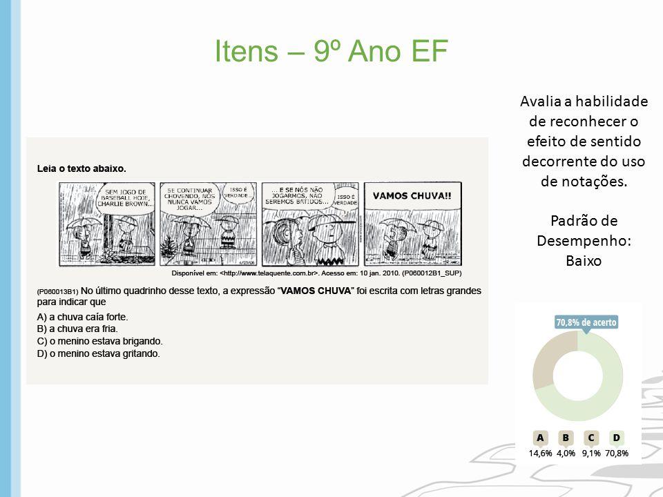 Itens – 9º Ano EF Avalia a habilidade de reconhecer o efeito de sentido decorrente do uso de notações. Padrão de Desempenho: Baixo