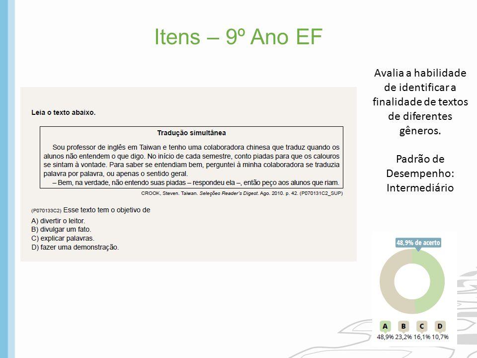 Itens – 9º Ano EF Avalia a habilidade de identificar a finalidade de textos de diferentes gêneros. Padrão de Desempenho: Intermediário