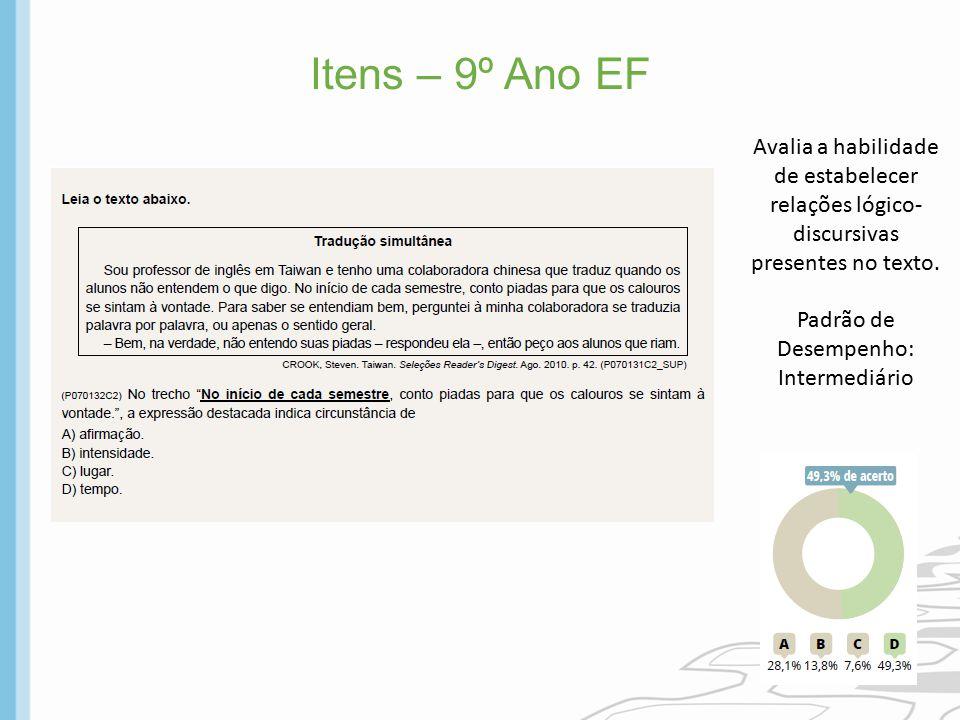 Itens – 9º Ano EF Avalia a habilidade de estabelecer relações lógico- discursivas presentes no texto. Padrão de Desempenho: Intermediário