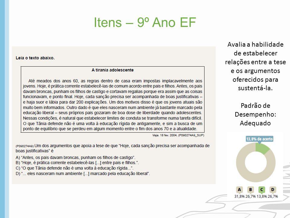 Itens – 9º Ano EF Avalia a habilidade de estabelecer relações entre a tese e os argumentos oferecidos para sustentá-la. Padrão de Desempenho: Adequado