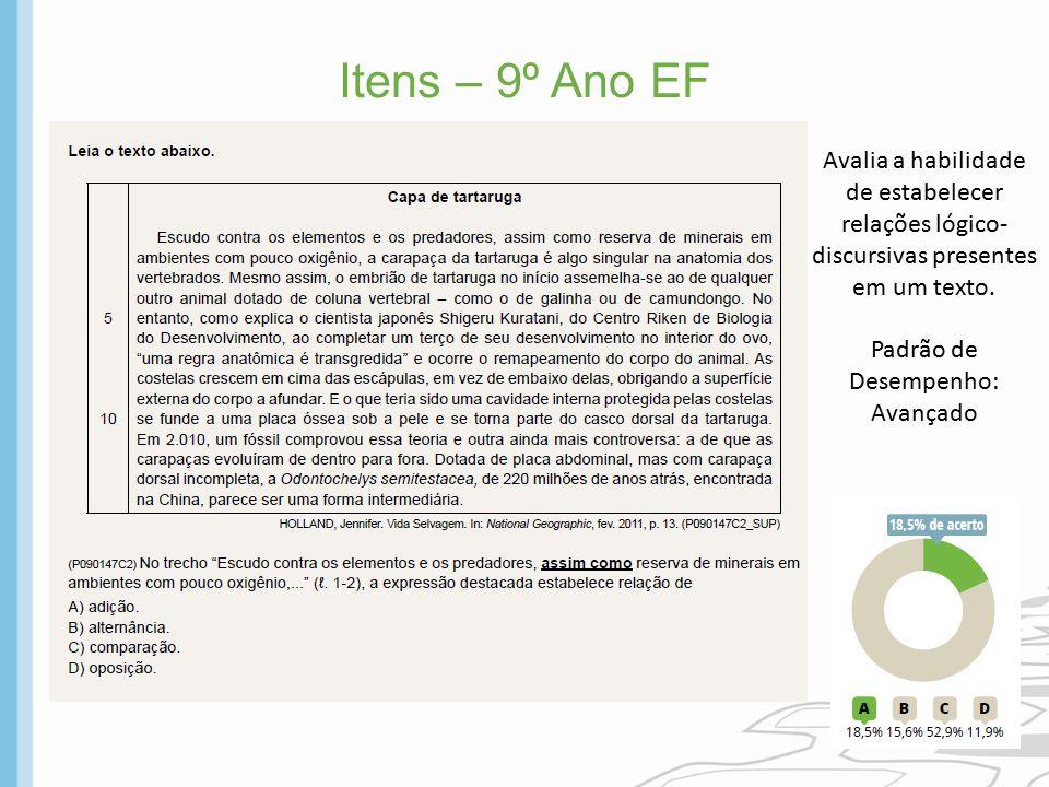 Itens – 9º Ano EF Avalia a habilidade de estabelecer relações lógico- discursivas presentes em um texto. Padrão de Desempenho: Avançado