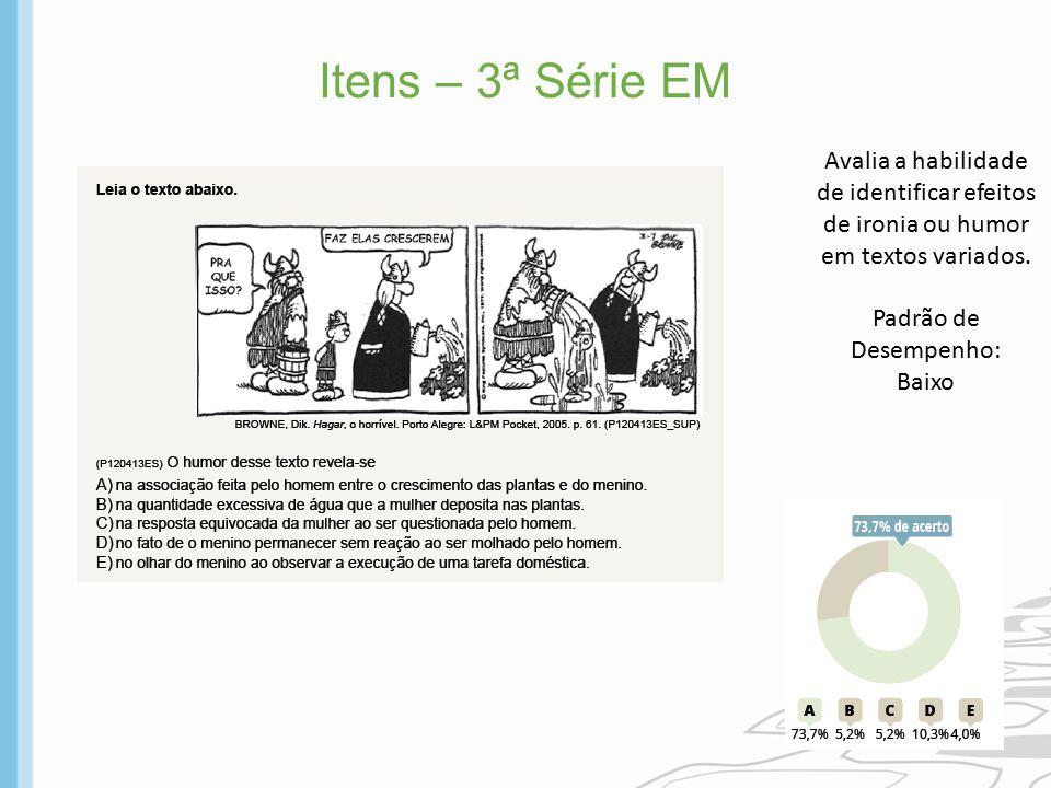 Itens – 3ª Série EM Avalia a habilidade de identificar efeitos de ironia ou humor em textos variados. Padrão de Desempenho: Baixo
