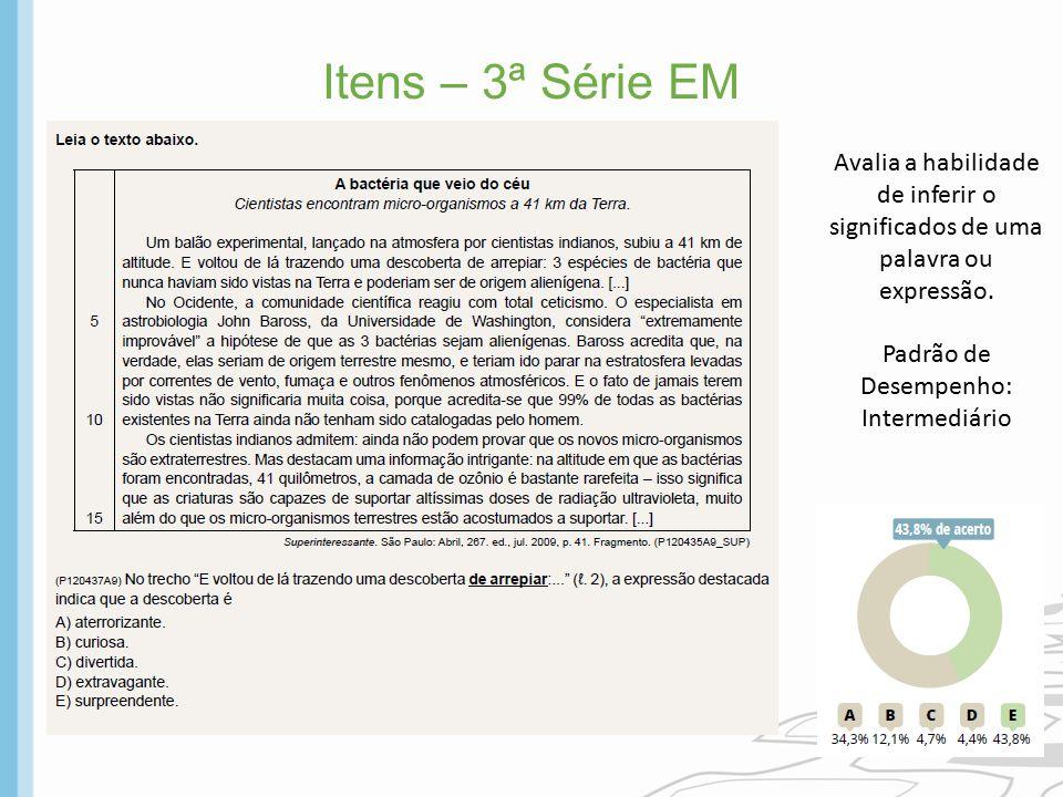 Itens – 3ª Série EM Avalia a habilidade de inferir o significados de uma palavra ou expressão. Padrão de Desempenho: Intermediário