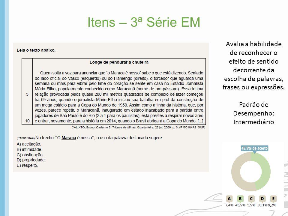 Itens – 3ª Série EM Avalia a habilidade de reconhecer o efeito de sentido decorrente da escolha de palavras, frases ou expressões. Padrão de Desempenh