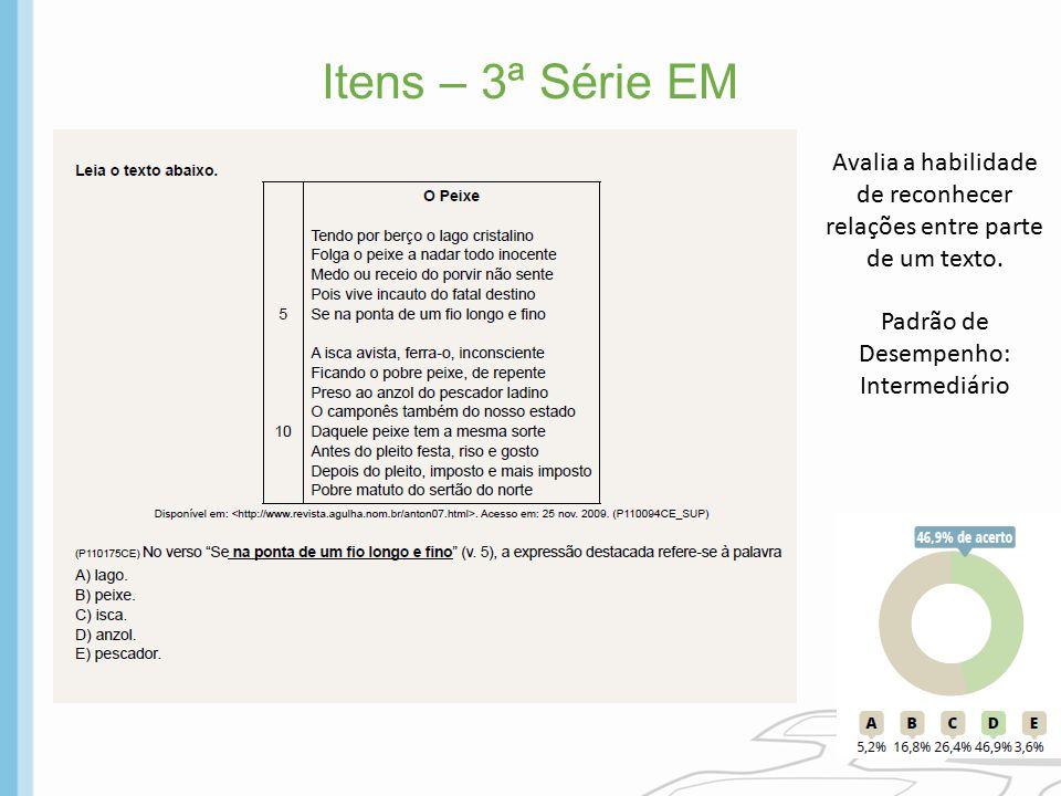 Itens – 3ª Série EM Avalia a habilidade de reconhecer relações entre parte de um texto. Padrão de Desempenho: Intermediário