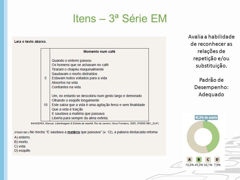 Itens – 3ª Série EM Avalia a habilidade de reconhecer as relações de repetição e/ou substituição. Padrão de Desempenho: Adequado