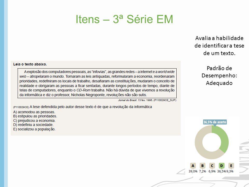 Itens – 3ª Série EM Avalia a habilidade de identificar a tese de um texto. Padrão de Desempenho: Adequado