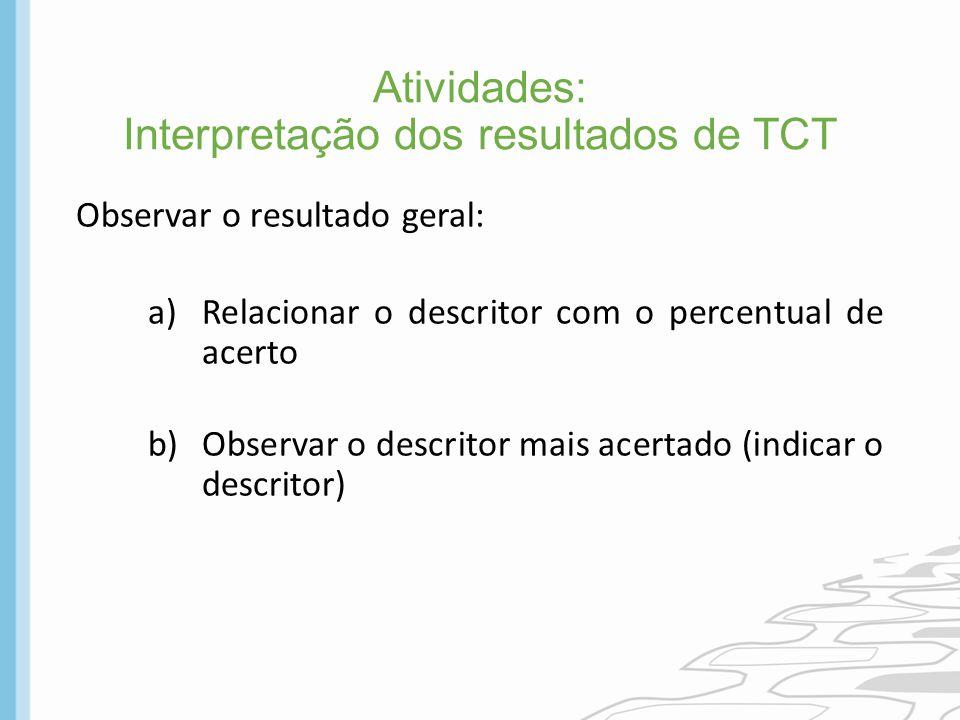 Atividades: Interpretação dos resultados de TCT Observar o resultado geral: a)Relacionar o descritor com o percentual de acerto b)Observar o descritor