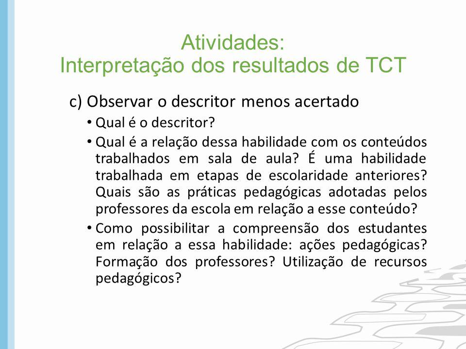 Atividades: Interpretação dos resultados de TCT c) Observar o descritor menos acertado Qual é o descritor? Qual é a relação dessa habilidade com os co