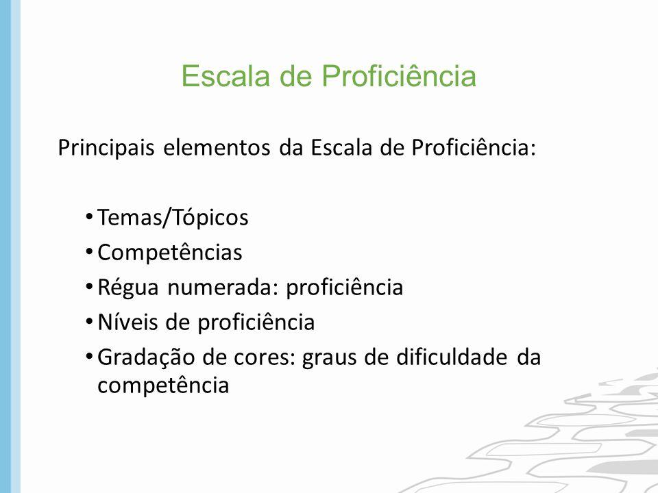 Principais elementos da Escala de Proficiência: Temas/Tópicos Competências Régua numerada: proficiência Níveis de proficiência Gradação de cores: grau