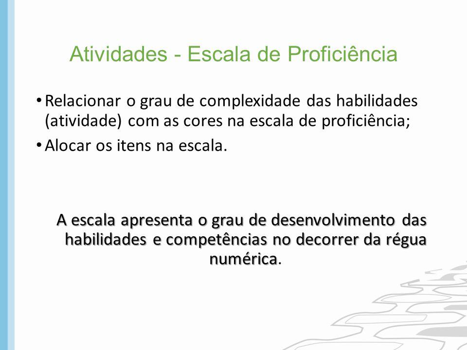 Atividades - Escala de Proficiência Relacionar o grau de complexidade das habilidades (atividade) com as cores na escala de proficiência; Alocar os it