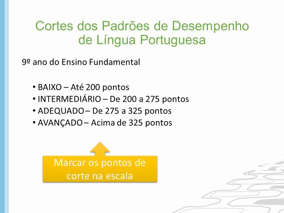 Cortes dos Padrões de Desempenho de Língua Portuguesa 9º ano do Ensino Fundamental BAIXO – Até 200 pontos INTERMEDIÁRIO – De 200 a 275 pontos ADEQUADO