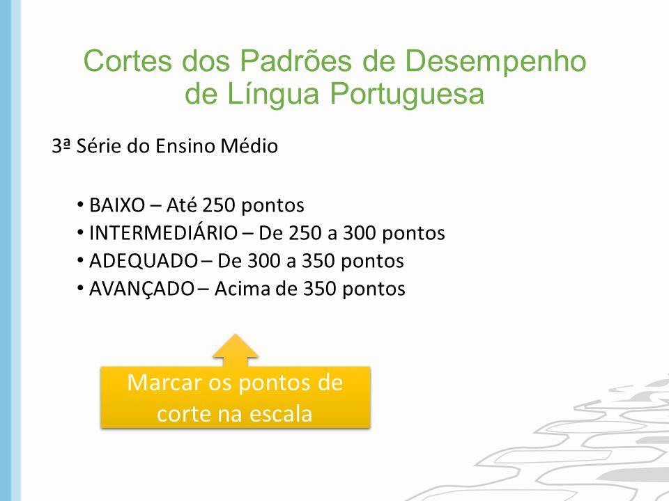 Cortes dos Padrões de Desempenho de Língua Portuguesa 3ª Série do Ensino Médio BAIXO – Até 250 pontos INTERMEDIÁRIO – De 250 a 300 pontos ADEQUADO – D
