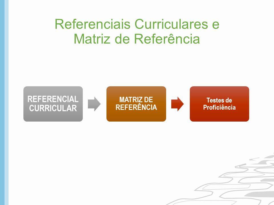 Referenciais Curriculares e Matriz de Referência REFERENCIAL CURRICULAR MATRIZ DE REFERÊNCIA Testes de Proficiência