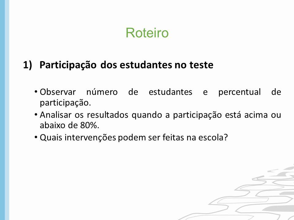 Roteiro 1)Participação dos estudantes no teste Observar número de estudantes e percentual de participação. Analisar os resultados quando a participaçã