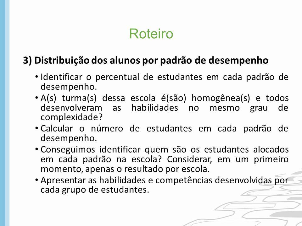 Roteiro 3) Distribuição dos alunos por padrão de desempenho Identificar o percentual de estudantes em cada padrão de desempenho. A(s) turma(s) dessa e
