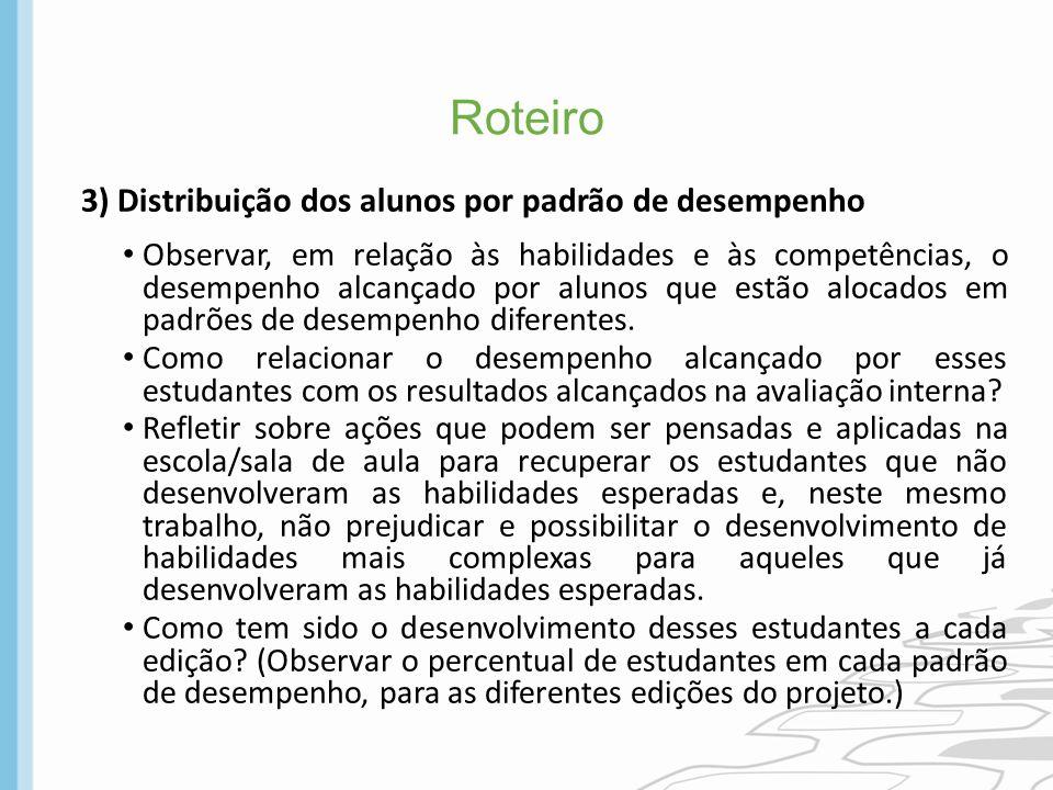 Roteiro 3) Distribuição dos alunos por padrão de desempenho Observar, em relação às habilidades e às competências, o desempenho alcançado por alunos q