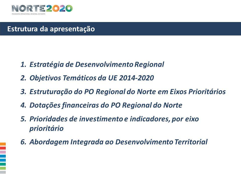 Estrutura da apresentação 1.Estratégia de Desenvolvimento Regional 2.Objetivos Temáticos da UE 2014-2020 3.Estruturação do PO Regional do Norte em Eix